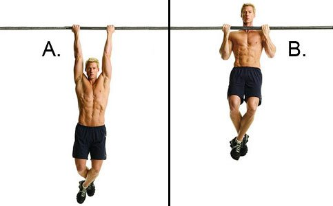 chin-up-exercise-12543